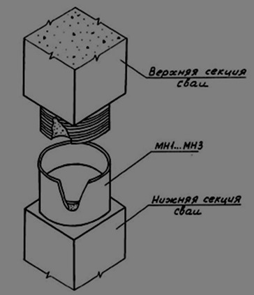 1. Со стаканным типом соединения